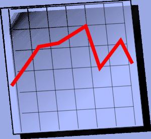 Aktiehandel – Vad är aktiehandel?
