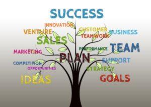 Försäljning i tre steg